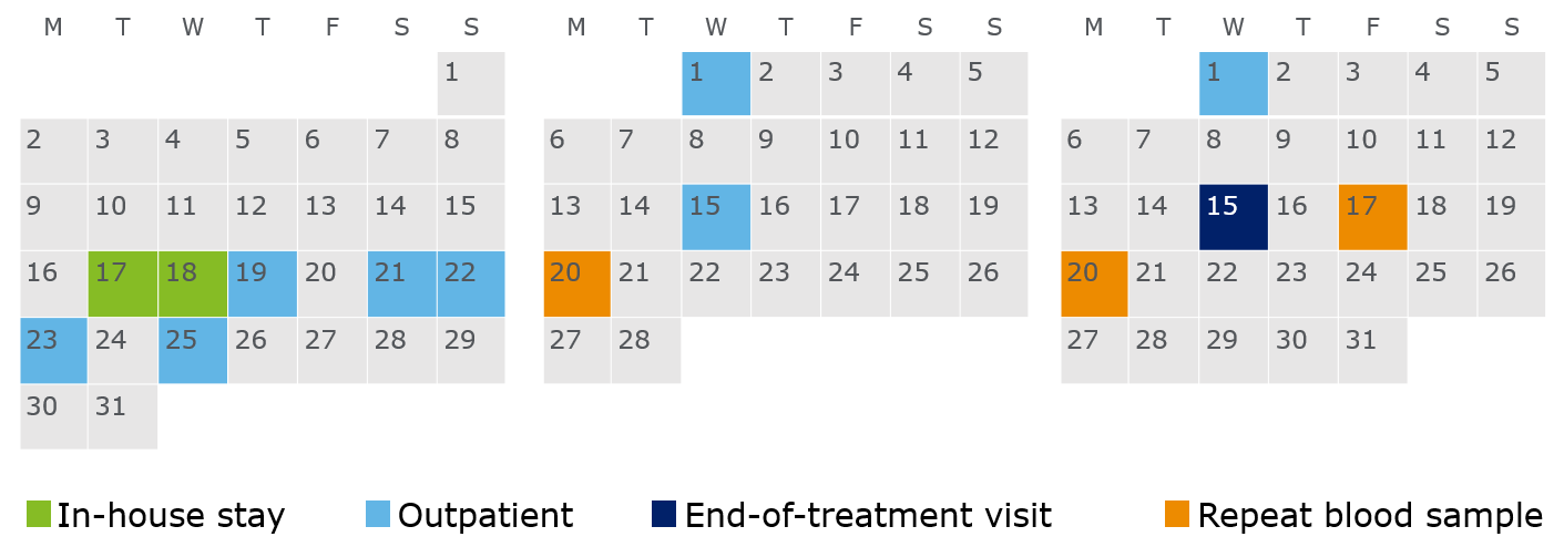 Calendar showing date commitments as well as 3 repeat blood sample dates.